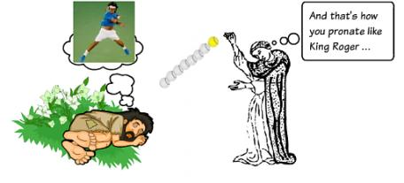 Evolution of Tennis -1